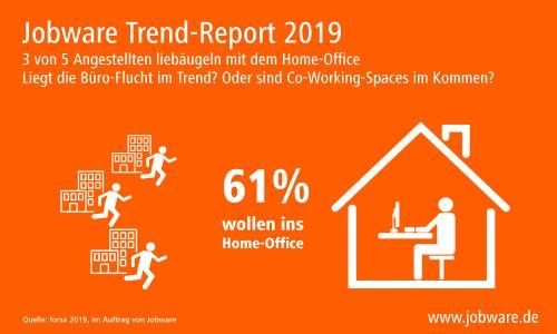Jobware Trend-Report: 3 von 5 Angestellten liebäugeln mit dem Home-Office / Liegt die Büroflucht im Trend? Oder sind Co-Working-Spaces im Kommen?