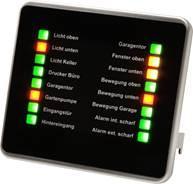 Die HomeMatic LED-Statusanzeige