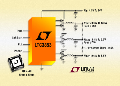 Triple Output Synchronous Step-Down DC/DC Controller