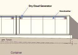 DryCloud- Efficient extinguishing of Li-battery storage fires