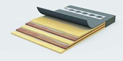 Schichtaufbau eines VANYCARE®-Transporterbodens Professional