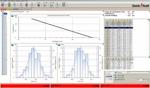 Test graphics containing force-height-curve (upper left), histograms (lower left) and numerical values (right)