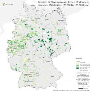 Renditen für Wohnungen der letzten 12 Monate in deutschen Mittelstädten