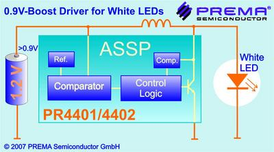 Driving White LEDs out of one Battery Cell: 0.9V Boost Driver PR4402 for Currents up to 40mA