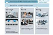 Zukunftsprojekt Industrie 4.0: Festo verfolgt einen ganzheitlichen, interdisziplinären Ansatz. (Foto: Festo)