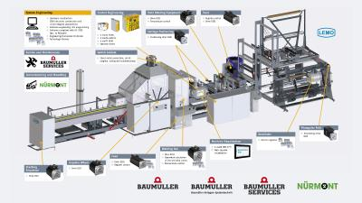 Automation for Food and Packaging