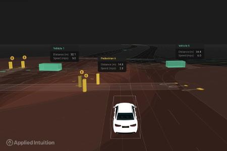 planning simulator
