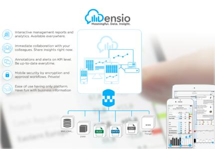 Densio OnePager