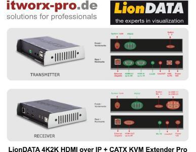 Bild LionDATA 4K2K HDMI over IP + CATX KVM Extender PRO