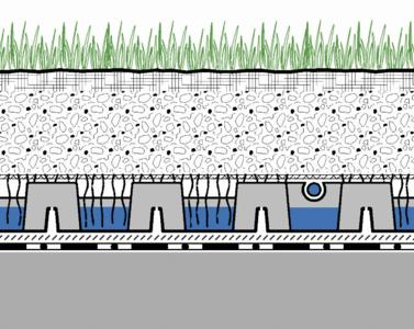 "Turf lawn ""Summer Plains"" Upwards of approx. 8-10 cm system substrate ""Lawn"" Wicking mat DV 40 Aquatec® AT 45 with drip line Filter Sheet PV. If waterproofing is not root resistant the Root Barrier WSF 40 is required additionally (or Root Barrier WSB 100-PO if using woody plants)"