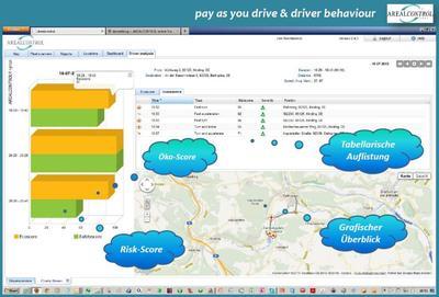 Screenshot aus der Fahrverhaltensanalyse. Bild: Arealcontrol