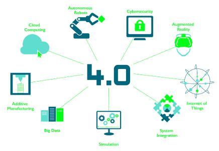Domino Infografik Industrie 4.0