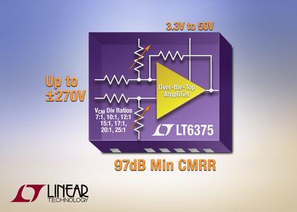 Neues von Arrow: LT6375 - Differenzverstärker mit ±270 V Gleichtaktspannung