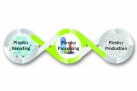 Select, separate, protect: Sesotec makes the circular economy efficient when it comes to plastics