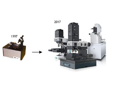 From 1997 to 2017: First Scanning Near-field Optical Microscope (SNOM) (left) and WITec's current alpha300 Raman microscope family (right).