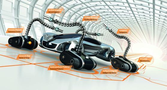 Weidmüller Industrie 4.0  Weiterdenken für die Fabrik der Zukunft
