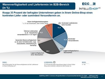 B2B E-Commerce Konjunkturindex 07+08-2015 - Zusatzfrage Warenverfügbarkeit