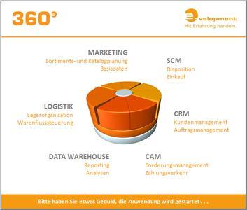 Adressmanagement mit 360e