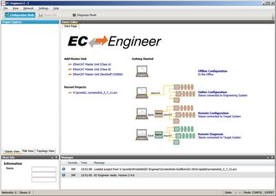 Kundenspezische EtherCAT® Software Tools