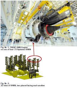 Engine MRO solution for MDS / Rolls Royce in Dahlewitz (Germany)