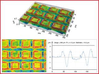 MarSurf MfM: Topographie-Software zur Auswertung und Analyse von Oberflächenstrukturen