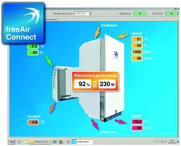 Ein Stück Energiewende: Neue Software freeAir-Connect liefert Einsparungswerte in Echtzeit
