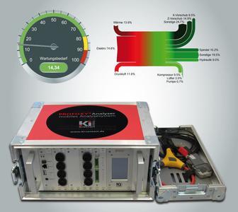 Der PROFOXY Analyser ist ein kompaktes Mess- und Analysesystem.