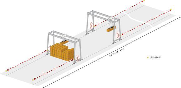 Mit den neuen LPR-1DHP- und DR-1DHP-Systemen hat Symeo das Produktportfolio nun um hochgenaue Distanzmess-Systeme auf 61-GHz-Basis erweitert. Gerade für Anwendungen in Hafenumgebungen zeigt die LPR-Technologie besondere Vorteile
