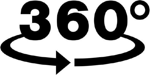 Infotage 360°