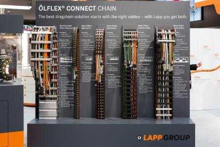 Bester Service: Die Lapp Gruppe liefert seinen Kunden fertig konfektionierte Energieketten