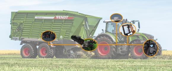 Fig. 1: The ISOBUS standard unifies communication between tractors, accessory equipment (implements), and agricultural (office) software.