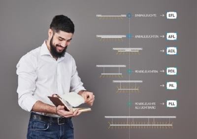Die Profil-Linie - perfekt für moderne Arbeitswelten