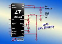 32V Synchronous Step-Down Regulator Delivers 6A from a 7mm x 8mm QFN
