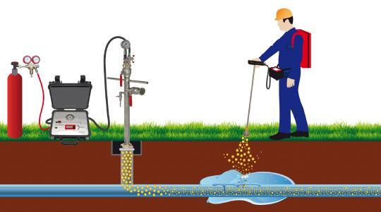 Beim TracerJect-Verfahren wird ein zugelassenes, detektierbares Gas mit geringem Wasserstoffanteil (H2) dem Wasserstrom im zu prüfenden Netzabschnitt hinzugefügt und oberirdisch detektiert