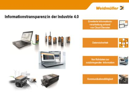 Information transparency in Industry 4.0 – Products and systems