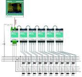 Einspeisemessung UMD98-RCM und Abgangsmessung mit MMI/MMU