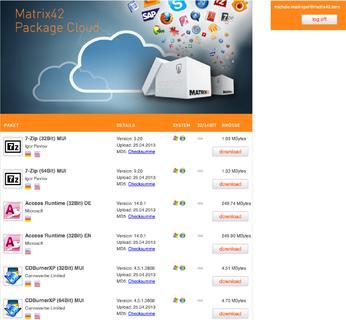 Package Cloud im Überblick