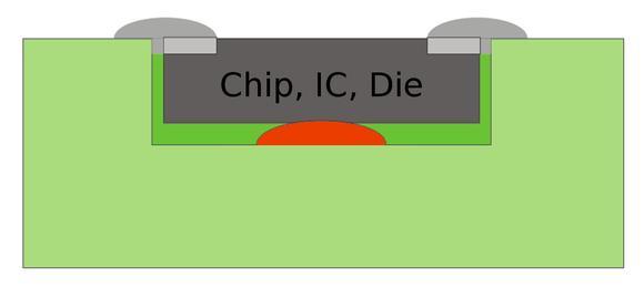 Der Weg zur intelligenten Leiterplatte: Kleber dosieren, bestücken und Leitkleber dosieren auf einer einzigen Plattform.