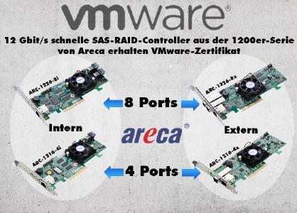 Die Controller-Karten gibt es wahlweise mit vier oder acht Ports. Zudem kann der Kunde zwischen internen oder nach außen geführten SAS-Ports wählen.