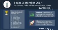 The True Fleet growth machine keeps on rolling in Spain
