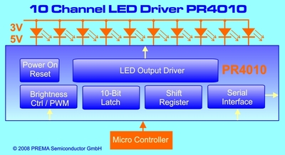 PR4010 – 10-Channel Constant Current LED Driver