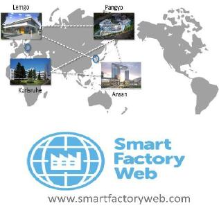 Smart Factory Web © Fraunhofer IOSB