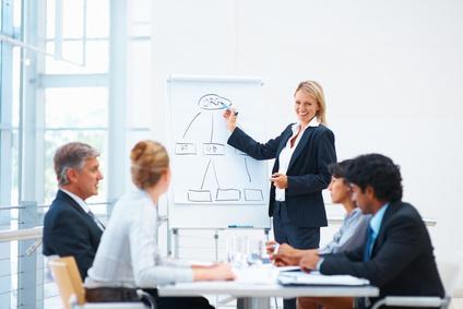 Performance Marketing für utilitas!