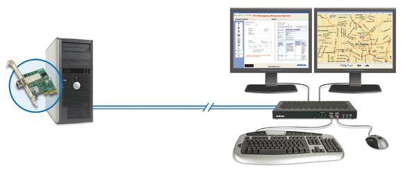 Matrox Extio F1220 setup Dispatch