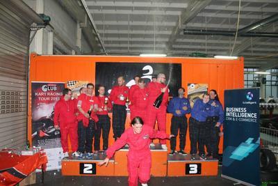 Gewinner des b.telligent CUP