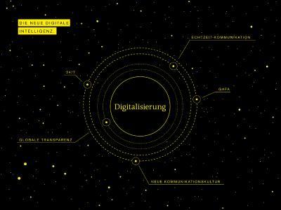 Megatrend_Digitalisierung
