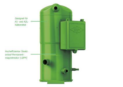 ORBIT (Modellreihe VL) und ORBIT+ Verdichter sind für A2L-Kältemittel in Serie verfügbar (hier: ORBIT+ mit Direktanlauf-Permanentmagnetmotor)