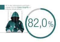 VDE-Unternehmen fordern nationale Cyber-Security-Strategie