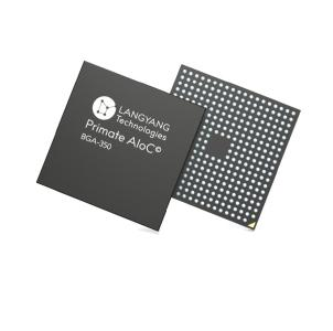 AI-Chip