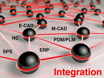 Standardisierte Kommunikationsschnittstellen erleichtern den integrierten Datenaustausch mit anderen Systemen (Foto: EPLAN Software & Service GmbH & Co. KG)